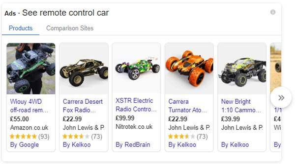 What Are Google Shopping Ads